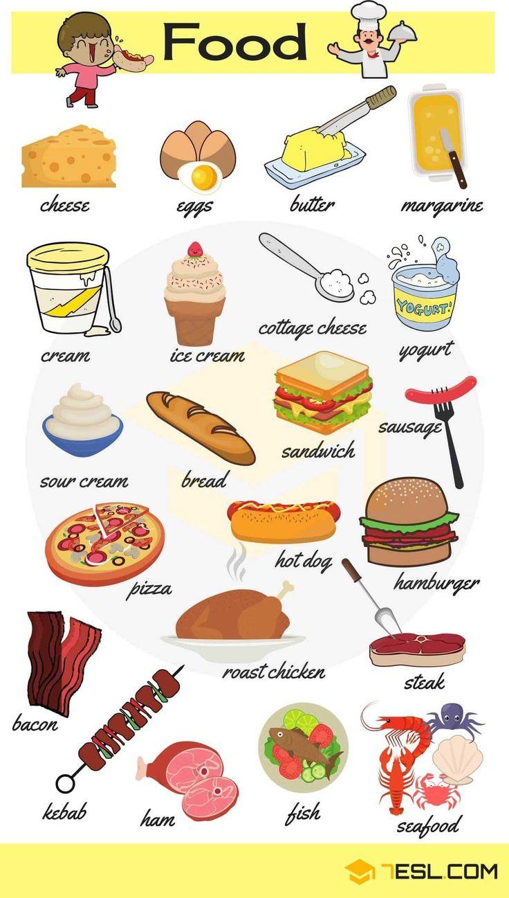 Картинка с едой и надпись по-английский