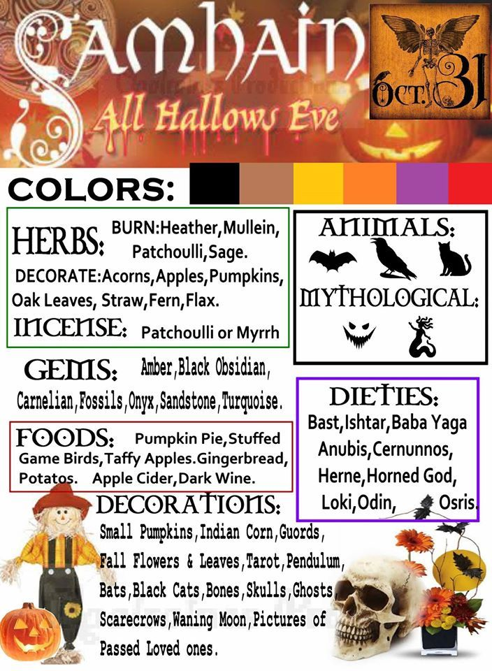 Samhain Correspondences MY Opalraines Production words of several sources. Will be making one for each Sabbat.