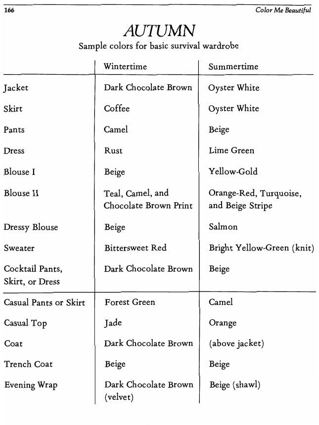 Basic wardrobe for Autumns