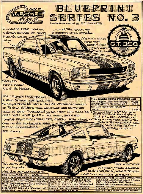 Shelby Cobra and Shelby Mustang Art by K. Scott Teeters