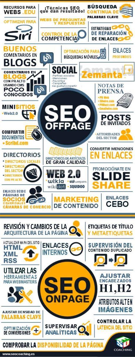 El #SEO tiene dos variantes: el #offpage y el #onpage, no descuides ninguno. El primero es el #posicionamientoweb como tal y el segundo la #optimizacionweb. #infografia @seocoaching360