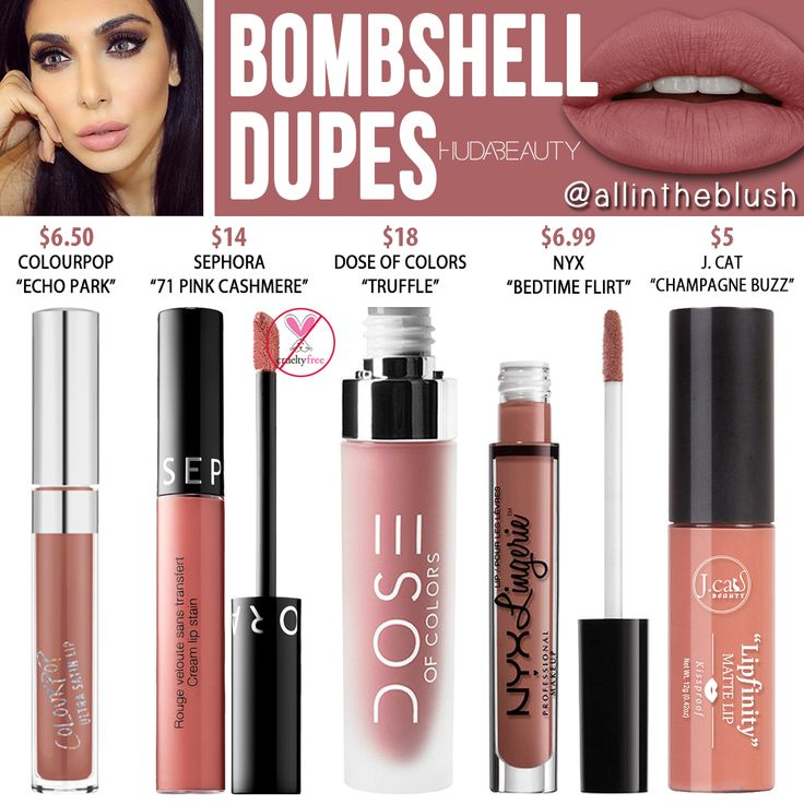 Milano Amore Matte Lip Creme Devotion Is A Dupe For