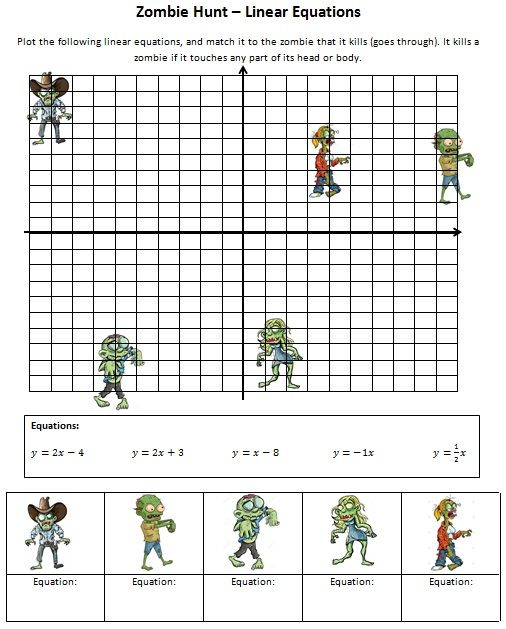 Graphing linear equations on a Cartesian Plane to kill zombies - great for Year 8 or 9 maths.