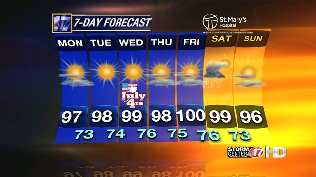 The 7-Day Forecast from WAND-TV StormCenter 17 for the first week of July, 2012
