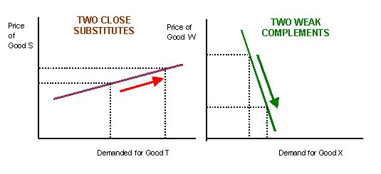 will burys price elasticity scenario Beyond the cost model: understanding price elasticity and its applications 5 because a binary response is modeled, the fitted response will lie between 0 and 1 (more.