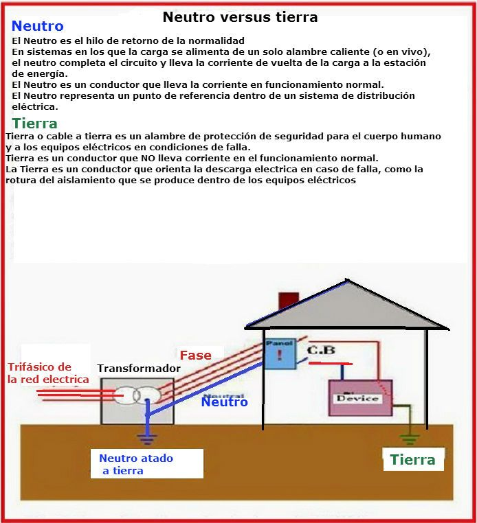 146 best Electricidad images on Pinterest | Electrical engineering ...