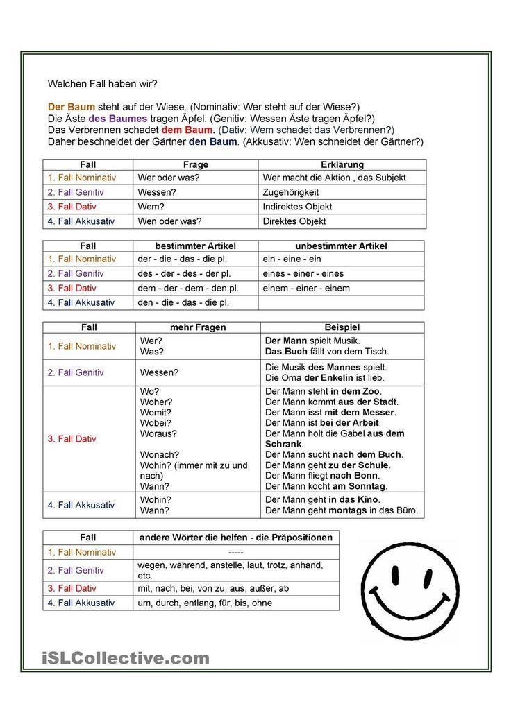#a1 #Grammatik