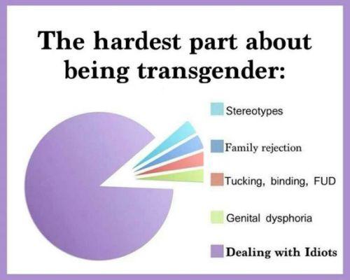 Trans Male Quotes. QuotesGram