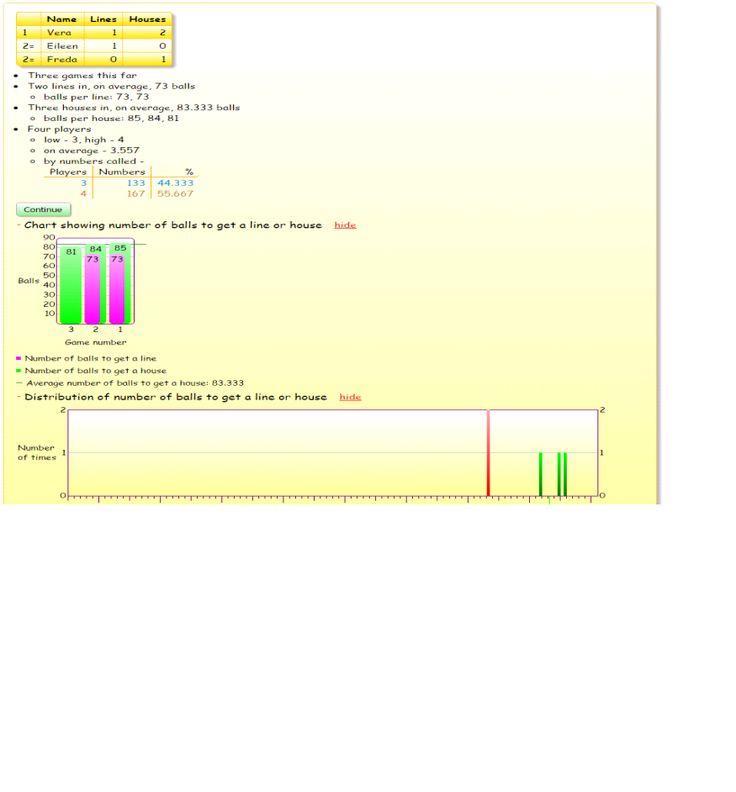 scoreboard - Chrome on Windows7