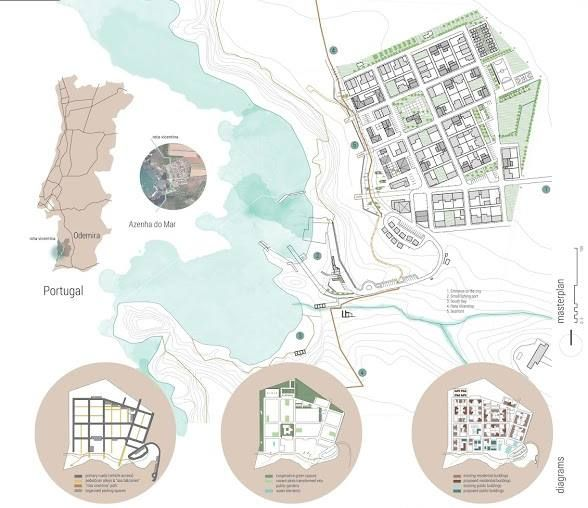 Europan 13: Azenha do Mar, Portugal. Population Village 130 inhab. – Municipality of Odemira 26,000 inhab., Strategic site 25 ha - Project site 6.5 ha. Site proposed by Municipality of Odemira  Concept and development design for an urban study that can evolve to include public space, architectural and landscape design Project team: Pamfili Charamidopoulou, Margarita Dendrinou, Vaggelis Margiolakis, Petroula Sepeta
