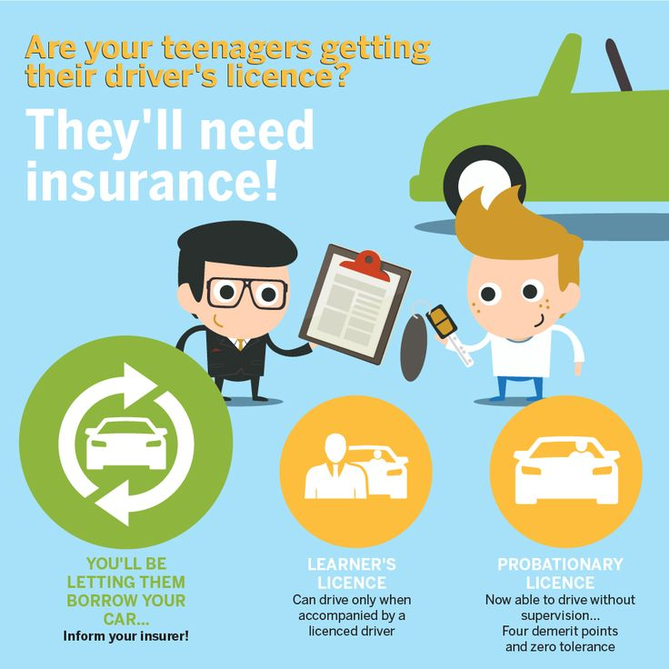 Clearly Your Teenagers Are Ready To Drive On Quebec Roads You Ll Be By Their Side At First But Soon Enough They Ll Be Drivi Assurance Auto Auto Conducteurs