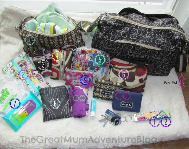 What's in my JuJuBe Diaper Bag