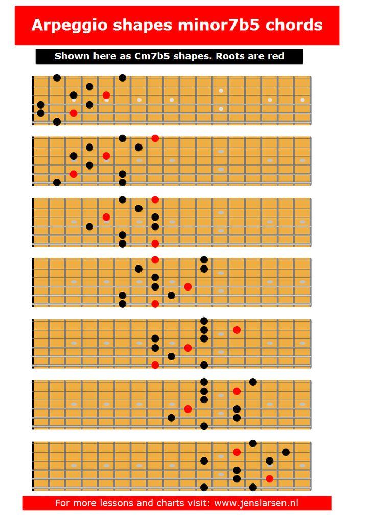 18 Best Armona Moderna Images On Pinterest Guitar Chords Guitar