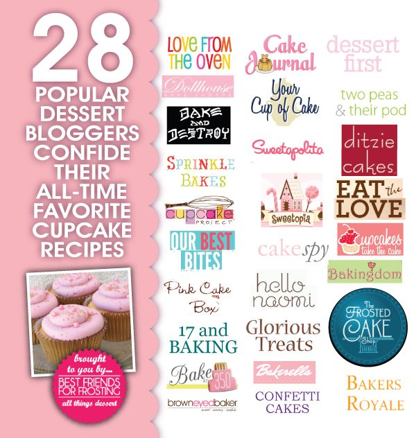 28 Popular Dessert Bloggers Share Their All-Time Favorite Cupcake Recipe: Baker Royals, Bloggers Shared, Cupcake Recipe, Favorite Go To, Cupcake Projects, Brown Eye Baker, Go To Cupcake, Desserts Bloggers, Popular Desserts