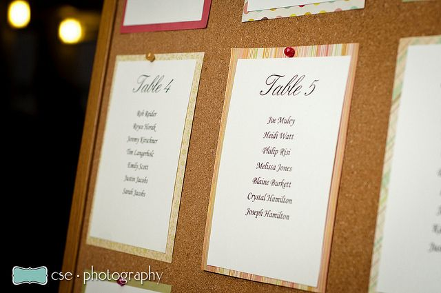 Simple Wedding Seating Chart with push pins + scrapbook paper