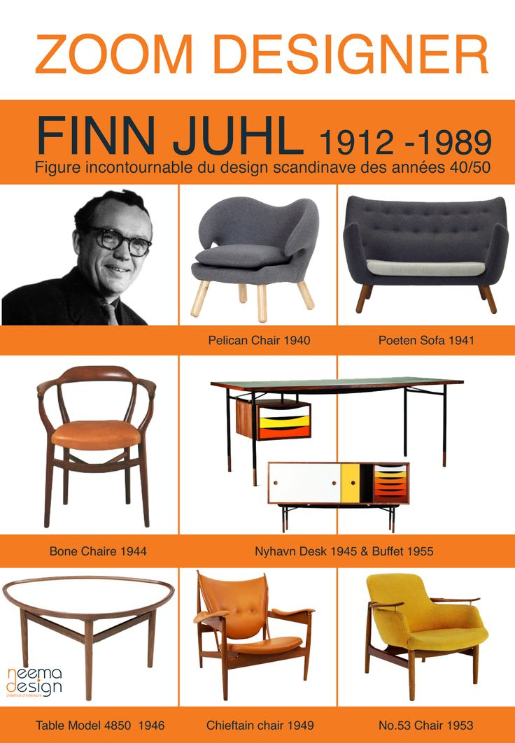 Finn Juhl - - icons of the 20th Century