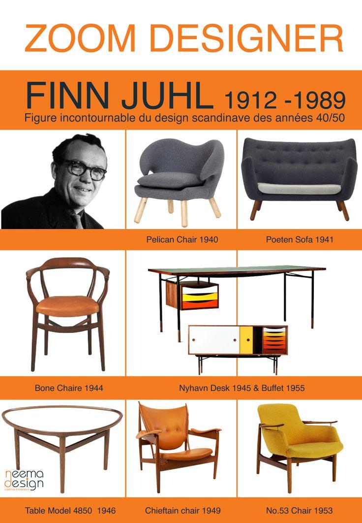 Finn Juhl - - icons of the 20th Century