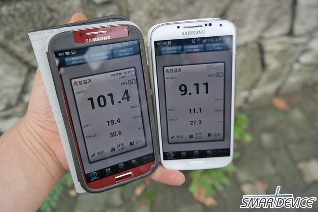 Is LTE-A really fast in real life?: Field test with Galaxy S4 LTE-A