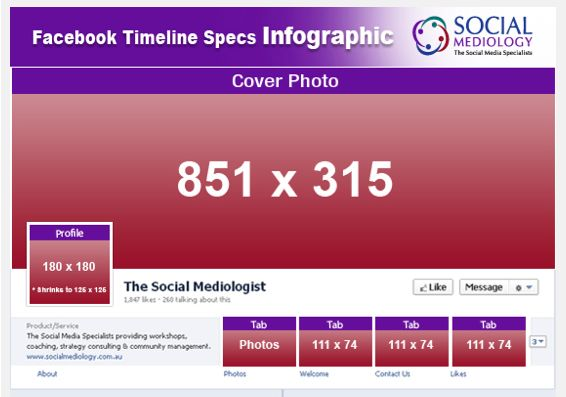Facebook banner template dimensions