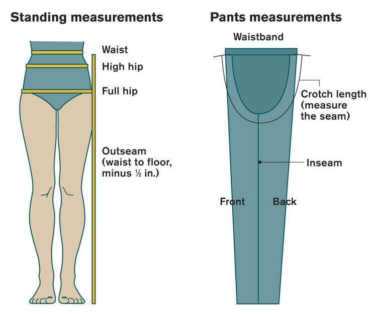 Lot of pants fitting tips