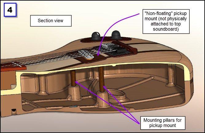 15 best pedalboard case images on pinterest pedalboard. Black Bedroom Furniture Sets. Home Design Ideas