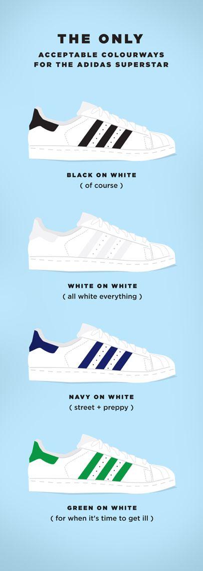 "Adidas Superstar Colourway Infographic by Eric Panke (@2pank), Instragram ""twoPANK"""