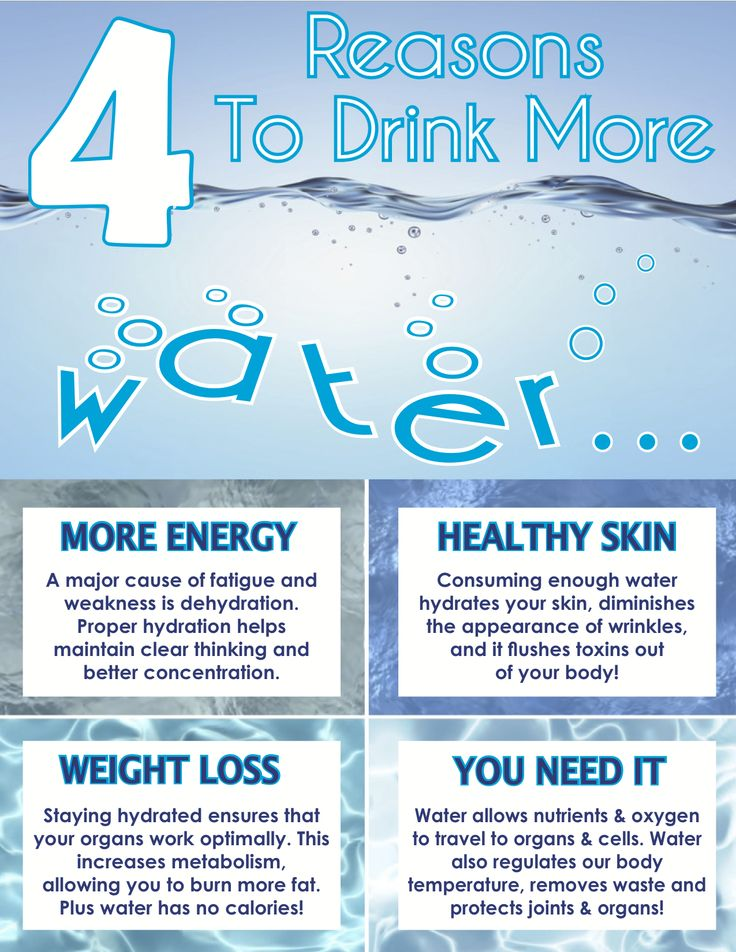 4 Reasons To Drink More Water | Clean Eating & Living ...