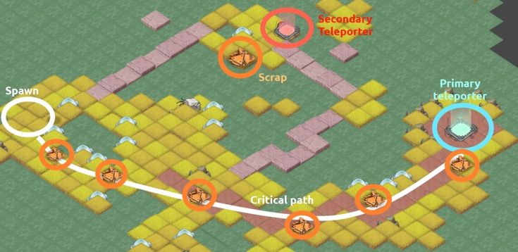 How to do level design with procedural generation.