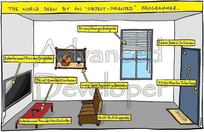 Programmer living room
