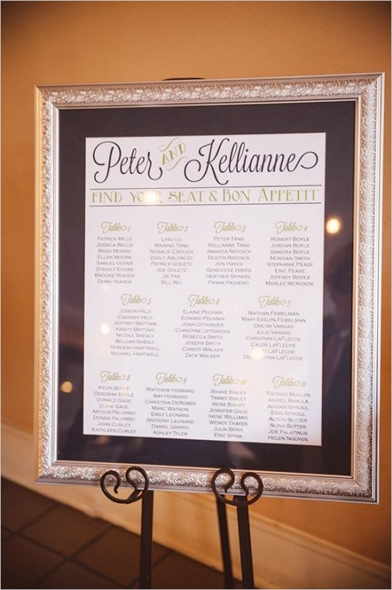 framed seating chart #elegantseatingchart #seating #weddingchicks http://www.weddingchicks.com/2014/04/02/navy-and-green-southern-wedding/