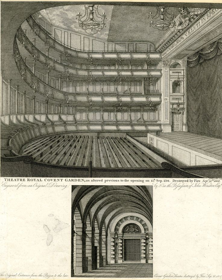 1000 Images About Regency Resources On Pinterest