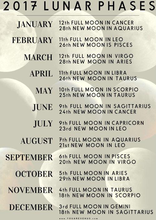 2017 moons.jpg