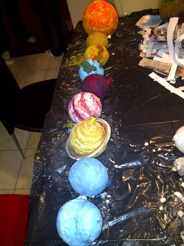 paper mache planets solar system-#7