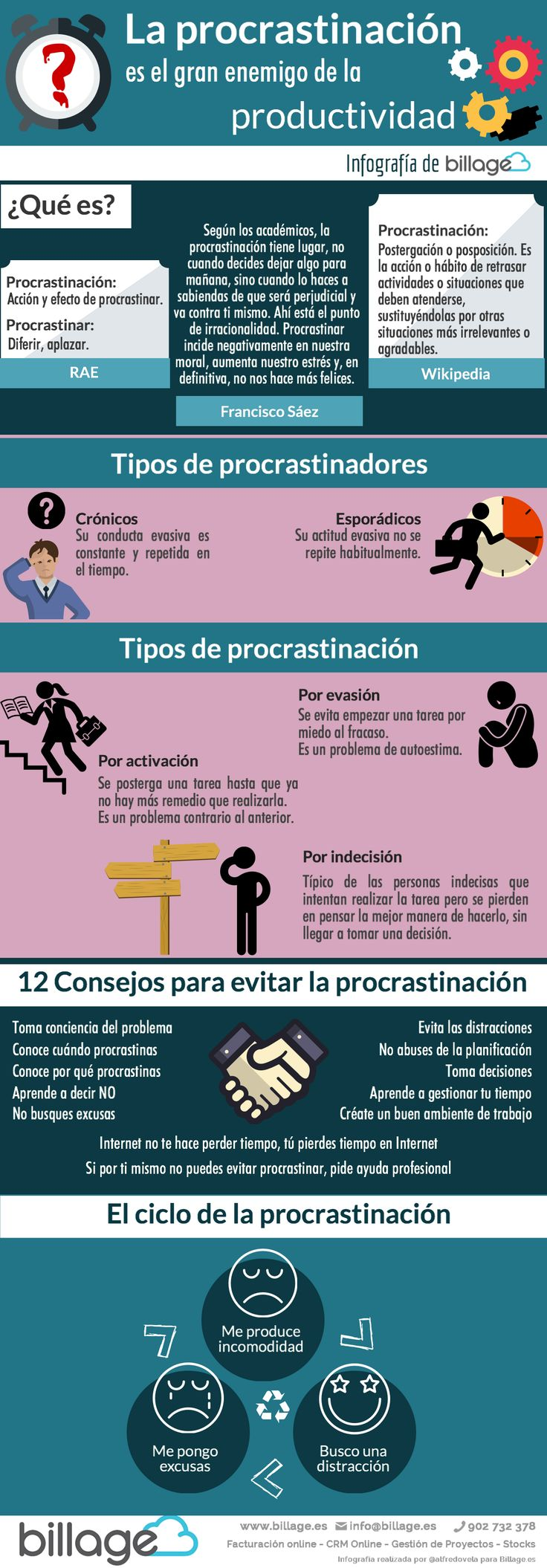 Procrastinación: el gran enemigo de la Productividad #infografía #infographic #productividad