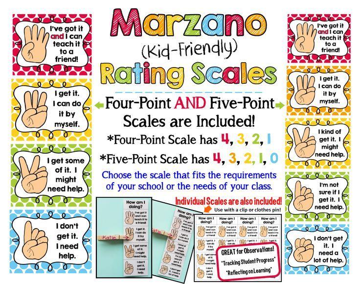 Marzano Kid-Friendly Scales! Your choice of 4-point or 5-point scale ...