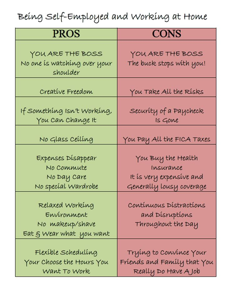 Pros & Cons of Being Self-Employed and Working from Home. See full article on my website: http://nancynwilson.com/blog.