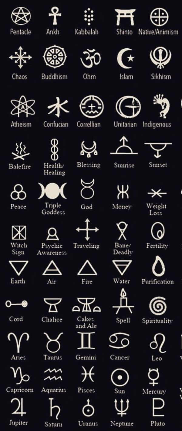 80 Small Tattoo Designs With Very Powerful Meanings Small Symbol