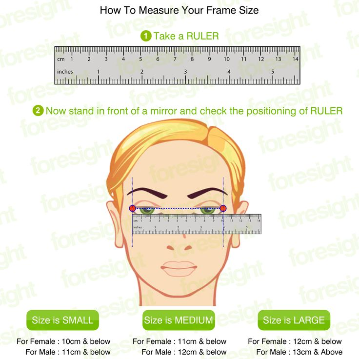 Measure your Frame Size