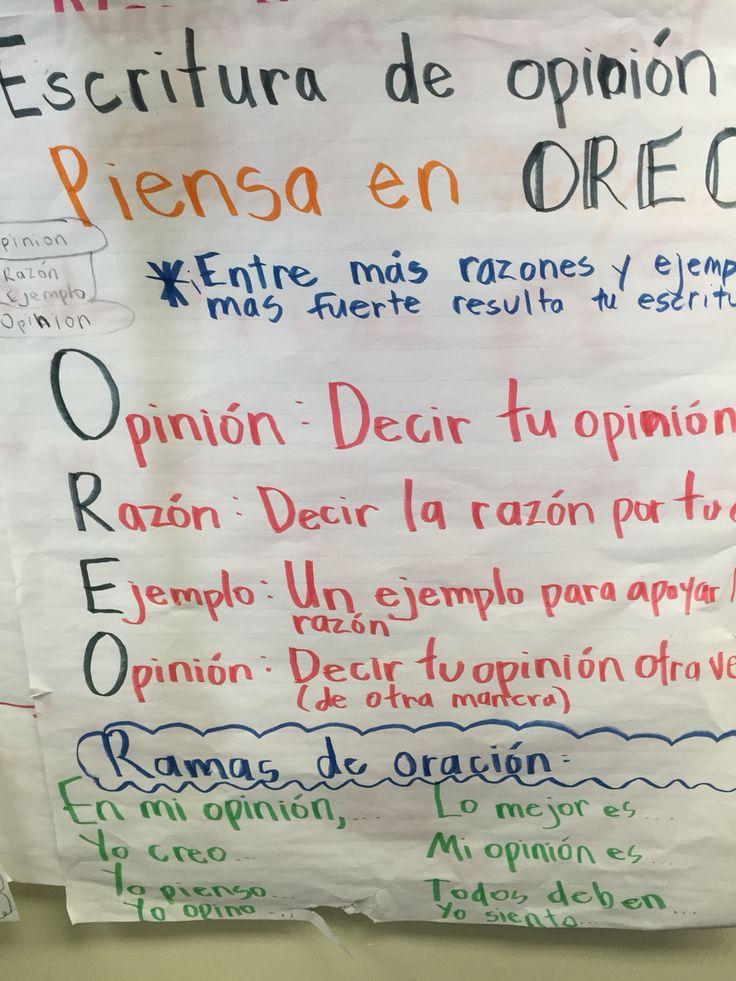 Opinion writing :: escritura de opinion :: OREO graphic organizer :: writing :: Spanish :: bilingual :: anchor chart