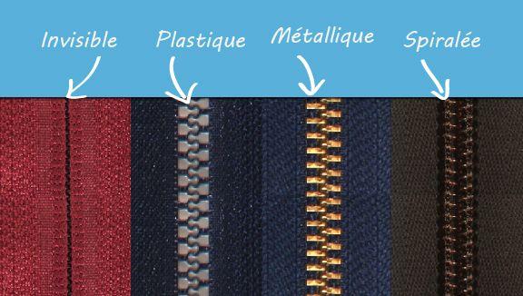 Réparer fermeture éclair, remplacer curseur fermeture éclair - ZlideOn - ZlideOn France