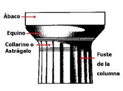 Resultado de imagen para columnas griegas