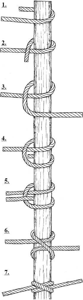 GEAT - Volta do Fiel - Chamado simplesmente de fiel este nó é a forma mais rápida de se fixar a corda, podendo ser reajustado ou desfeito com facilidade. Muito utilizado para iniciar uma amarra e segurar a corda atada á um poste.