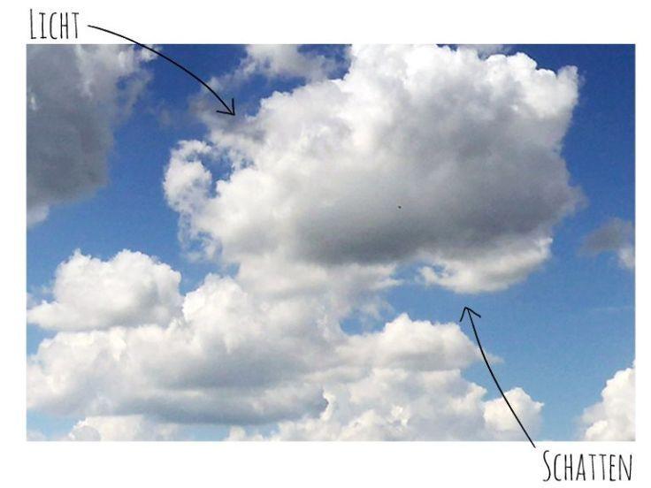 Malen Mit Aquarell Malen Himmel Mit Wolken Doro Kaiser Grafik