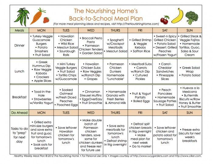 Weekly Food Menu | Horseracingsyndicates