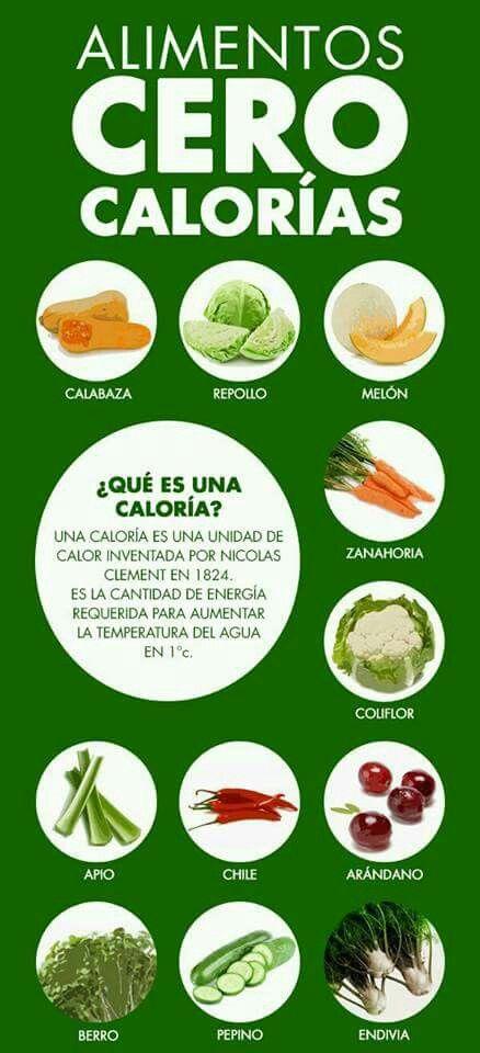 Que es una caloria?