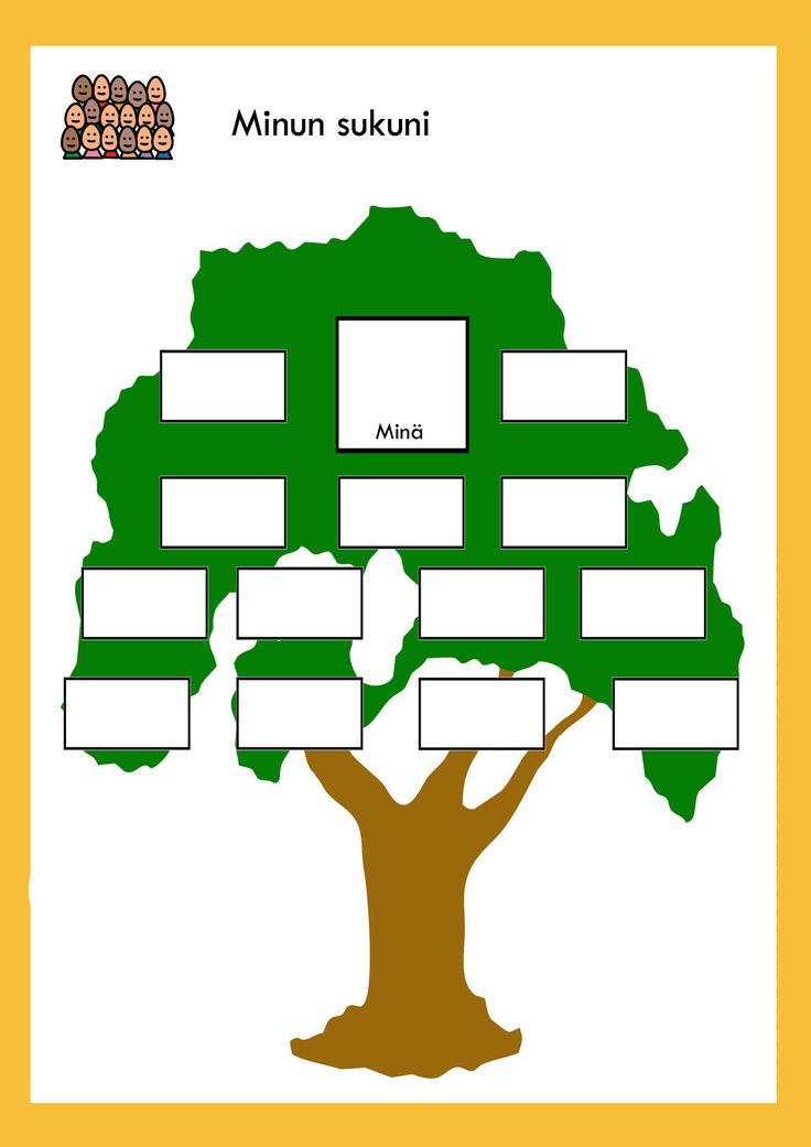 1) Sukupuu 2) Toinen sukupuumalli…