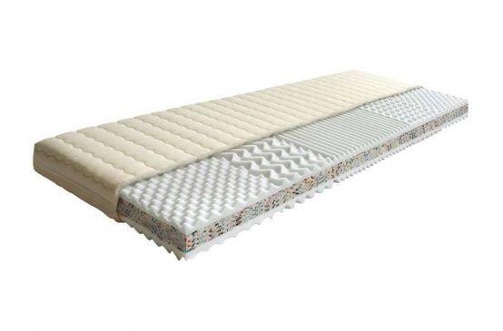 Triflex - sendvičový zónový matrac zo studenej peny
