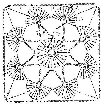 crochet motif - square