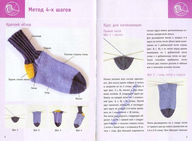 спицами носки от мыска схемы фото