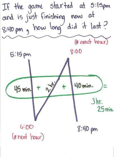 elapsed time teaching strategy....Oooooh I like it!!